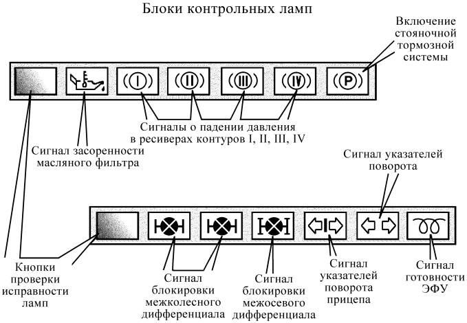 кнопки на панели камаз 65115 значения облегающего термобелья