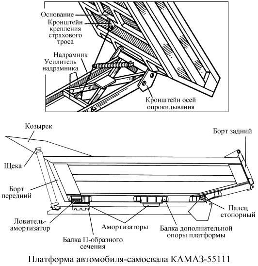 Схема Пневмосистемы Камаз 55111