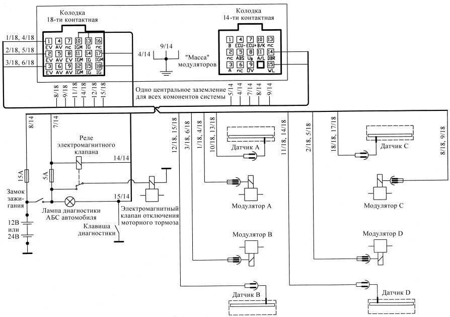 Функциональная схема АБС